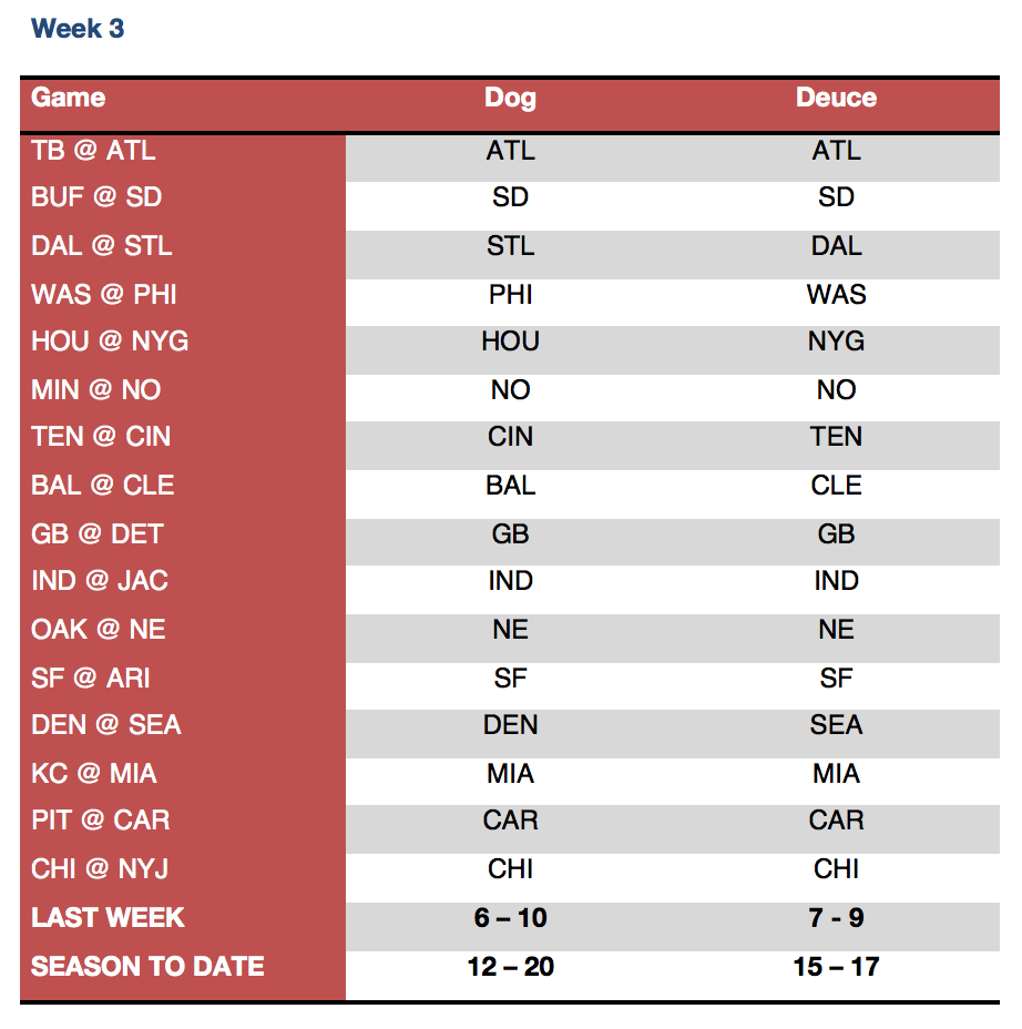 Week3-picks