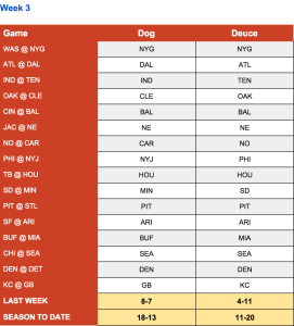 NFL2015-week3