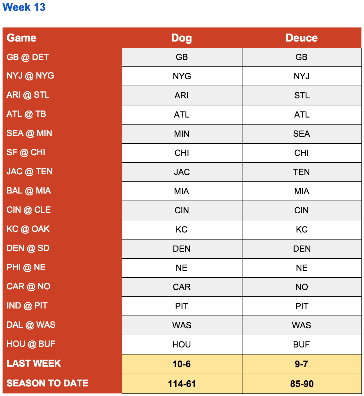 NFL2015-Week13