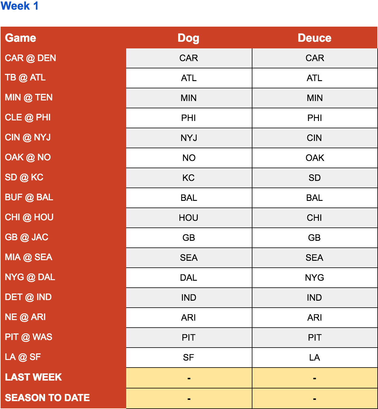 nfl-week-1-picks