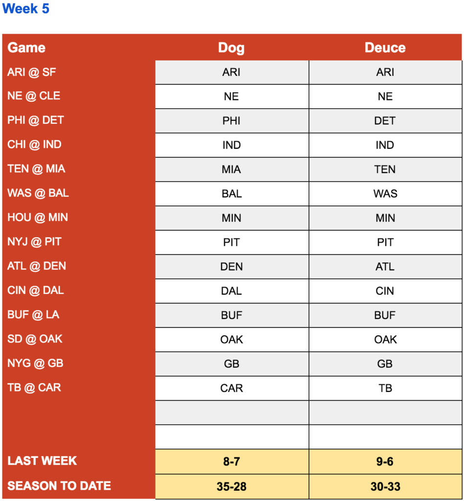 nfl-week-5-picks
