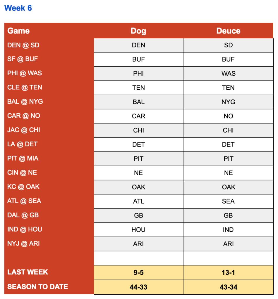 nfl-week-6-picks